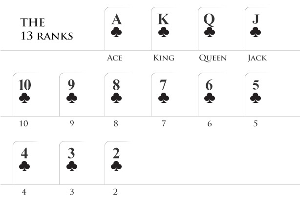 4 card poker name