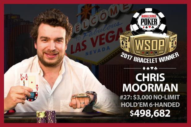 Article image for: CHRIS MOORMAN TAKES $3,000 NO-LIMIT HOLD'EM 6-HANDED GOLD