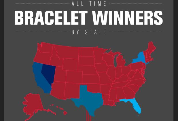 Article image for: ALL TIME BRACELET WINNERS BY STATE